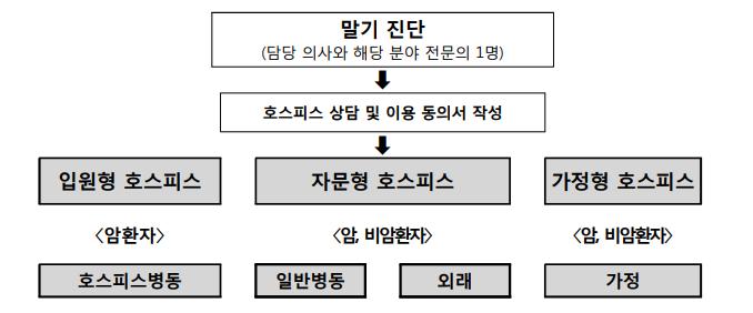 웰다잉기획3.png