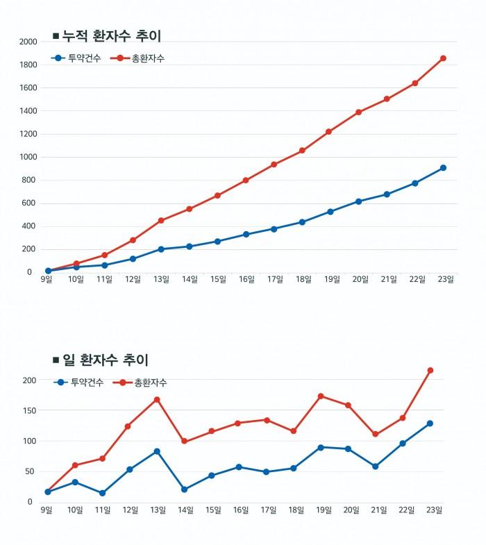 대구경북한의진료-그래프수정.jpg