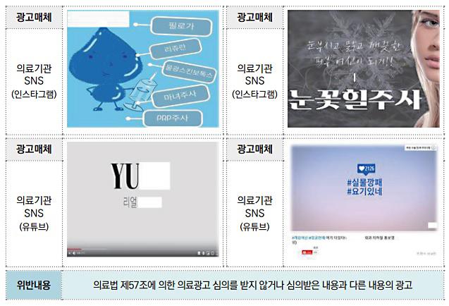 불법 의료광고 주요 유형과 사례 7-1.jpg