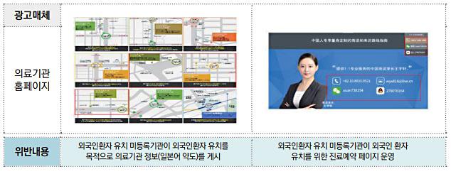 불법 의료광고 주요 유형과 사례 7-2.jpg