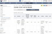 政, 건강보험 거짓청구 요양기관 14개소 명단 공개