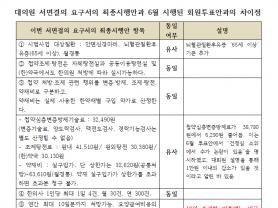 """서면결의 요구서 최종안과 6월 시행된 회원투표안…""""별다른 차이 없다"""""""