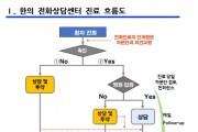 한의협, '코로나19 한의 전화진료 가이드' 제작