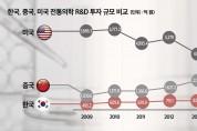 '2017 한국한의약연감' 통해본 한의약 현황은? (完)