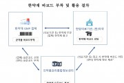 첩약 건강보험 시범사업 관련 한약재 바코드 시스템 '도입'