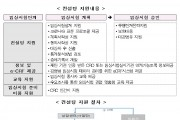 """""""코로나19 치료제·백신 개발, 신속하게 끝까지 지원한다"""""""