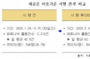 서울시, 코로나19 의심증상별 이송 지침 마련