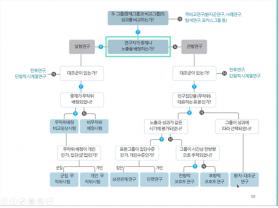 대공한협, '2021 춘계 학술대회' 성료