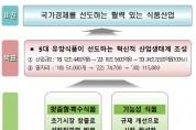 정부, 메디푸드‧기능성식품 등 5대 식품분야 집중 육성