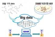 '의약품 불순물 유전독성 시뮬레이션 평가 사례집' 개정·발간