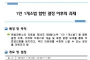 치협, 오는 15일 '1인 1개소 합헌 결정 이후의 과제' 국회토론회 개최