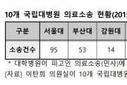 서울대·부산대병원, 의료분쟁 많지만 조정 참여율은 낮아