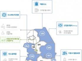 울산 게놈서비스산업, 경북 산업용 헴프 등 7개 시・도 3차 규제자유특구 지정