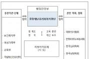 """""""국민의 '코로나 우울' 극복 위해 마음회복을 지원합니다"""""""