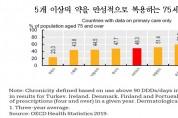 한국 항생제 처방률 여전히 심각…다제병용 처방 관리도 시급