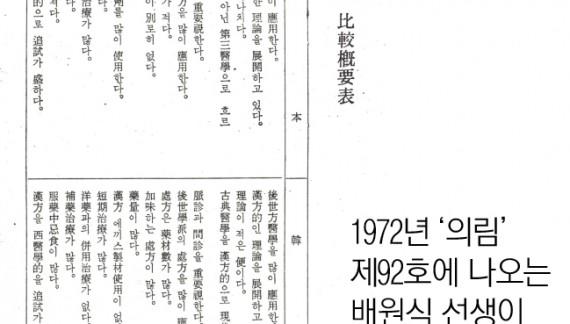 醫史學으로 읽는 近現代 韓醫學 (335)