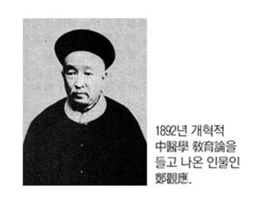 醫史學으로 읽는 近現代 韓醫學 (360)