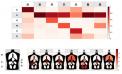 데이터 마이닝 분석 통해 칠정과 특정 장부 병변 간 연관성 확인