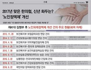 '노인정액제 개선'이란 새해 약속 지켜낸 김필건 회장