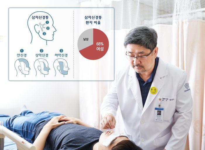 삼차신경통, 침 등 한의약적 치료법 효과 '입증'