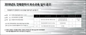 18/5/26 전라북도한의사회 보수교육