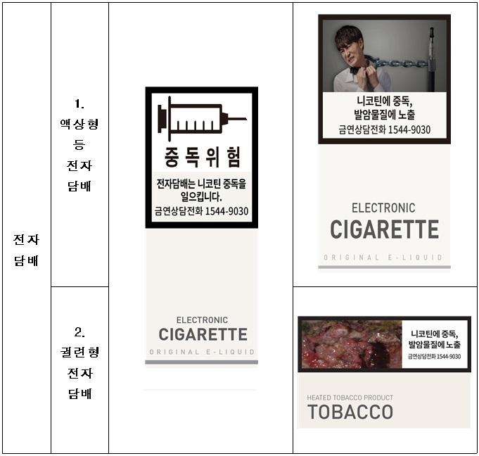 담배 경고그림·문구 전면 교체