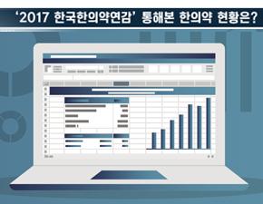 '2017 한국한의약연감' 통해본 한의약 현황은? (3)