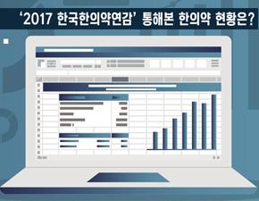 '2017 한국한의약연감' 통해본 한의약 현황은? (5)