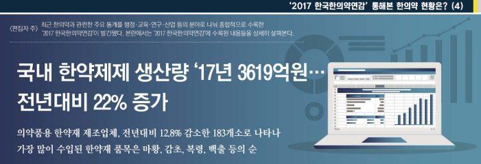'2017 한국한의약연감' 통해본 한의약 현황은? (4)